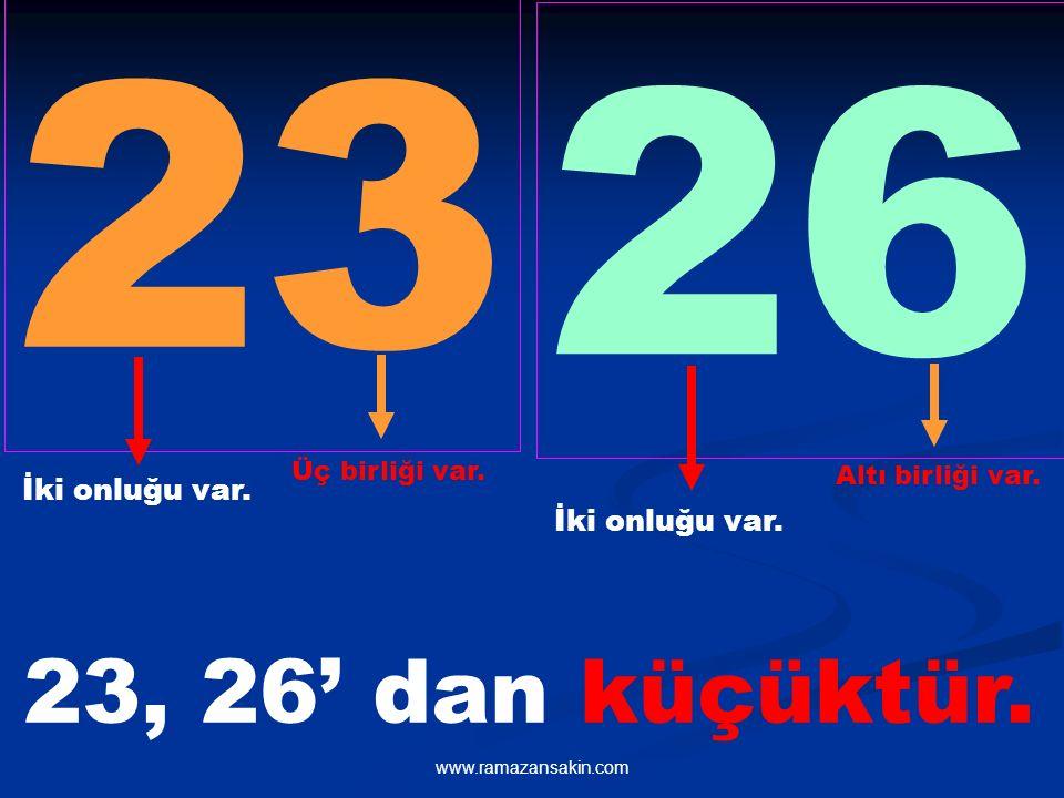 23 26 23, 26' dan küçüktür. İki onluğu var. İki onluğu var.
