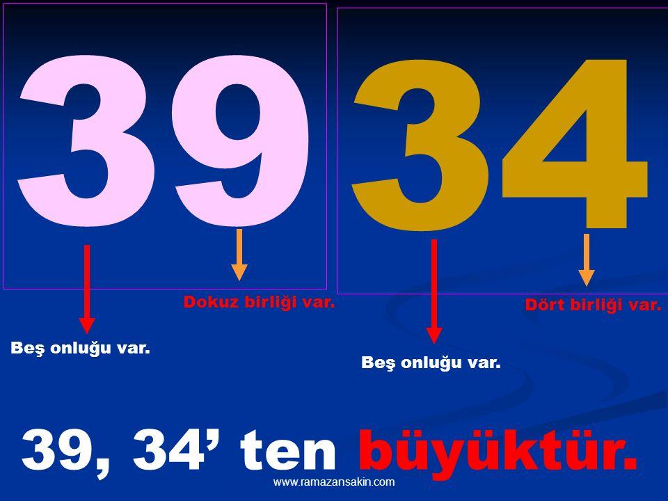 39 34 39, 34' ten büyüktür. Dokuz birliği var. Dört birliği var.