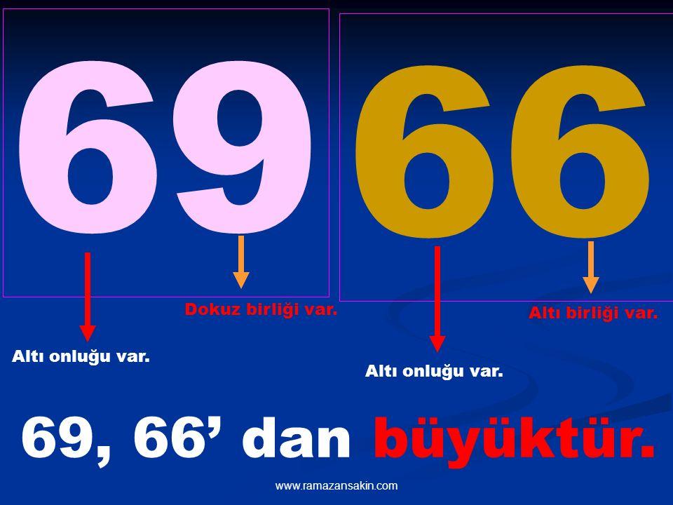 69 66 69, 66' dan büyüktür. Dokuz birliği var. Altı birliği var.