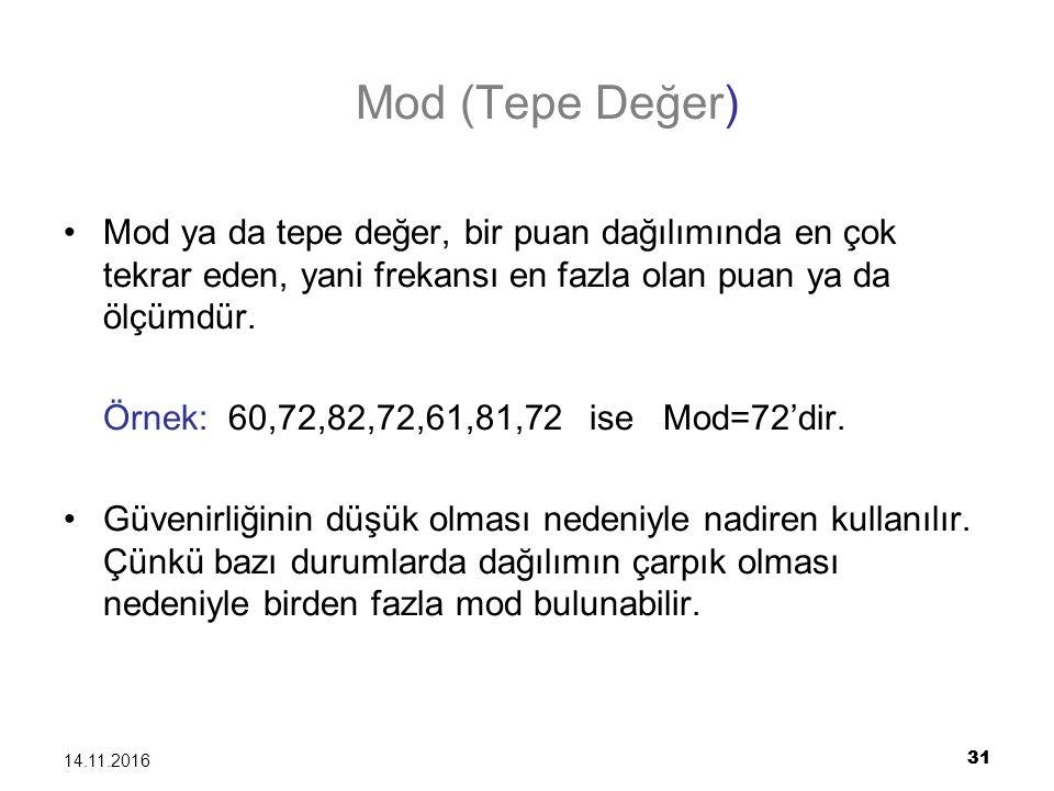 Mod (Tepe Değer) Mod ya da tepe değer, bir puan dağılımında en çok tekrar eden, yani frekansı en fazla olan puan ya da ölçümdür.