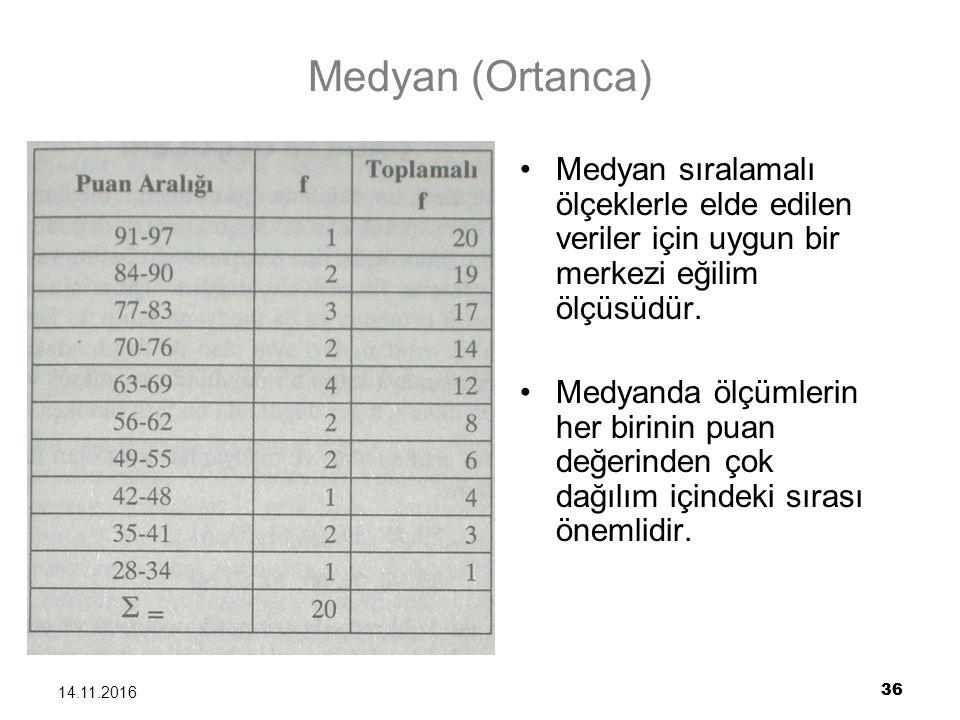 Medyan (Ortanca) Medyan sıralamalı ölçeklerle elde edilen veriler için uygun bir merkezi eğilim ölçüsüdür.