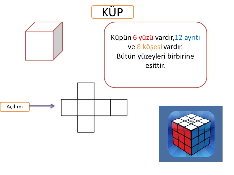 KÜP Küpün 6 yüzü vardır,12 ayrıtı ve 8 köşesi vardır.