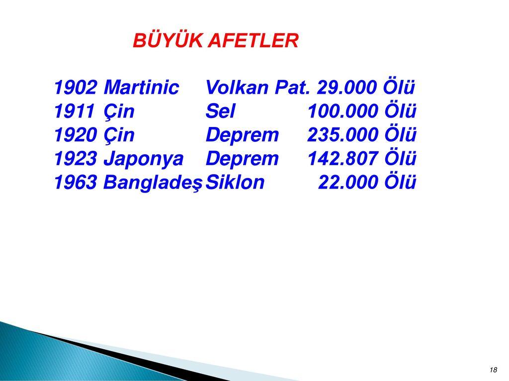 BÜYÜK AFETLER 1902 Martinic Volkan Pat. 29.000 Ölü. 1911 Çin Sel 100.000 Ölü. 1920 Çin Deprem 235.000 Ölü.
