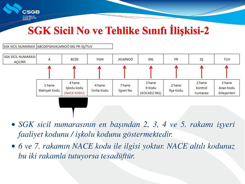 SGK Sicil No ve Tehlike Sınıfı İlişkisi-2