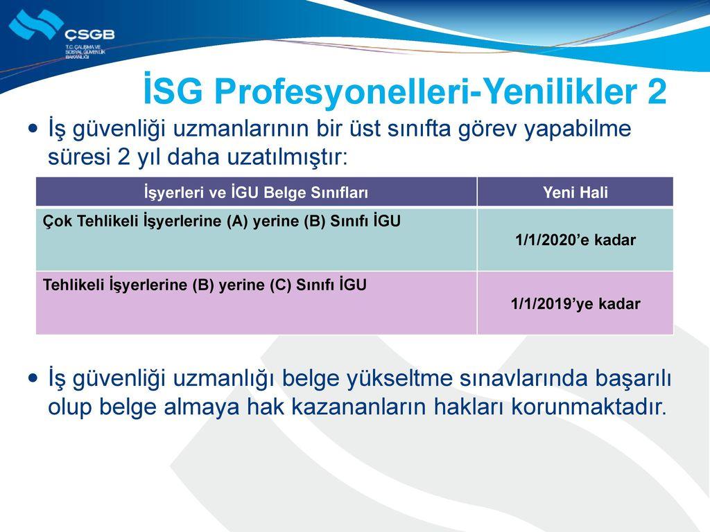 İSG Profesyonelleri-Yenilikler 2