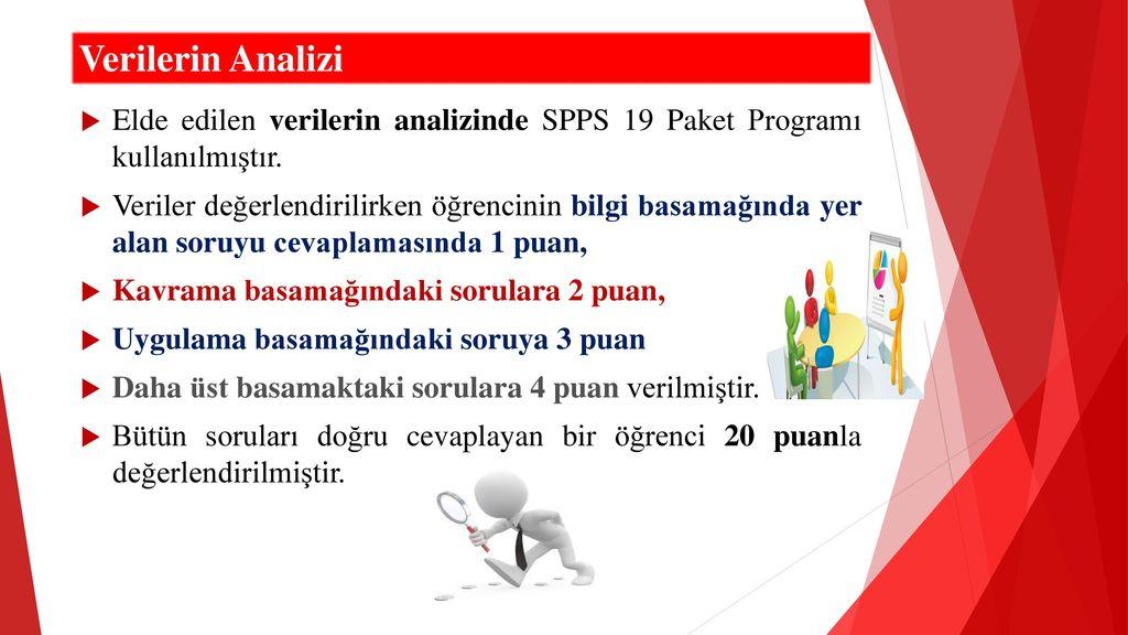 Verilerin Analizi Elde edilen verilerin analizinde SPPS 19 Paket Programı kullanılmıştır.