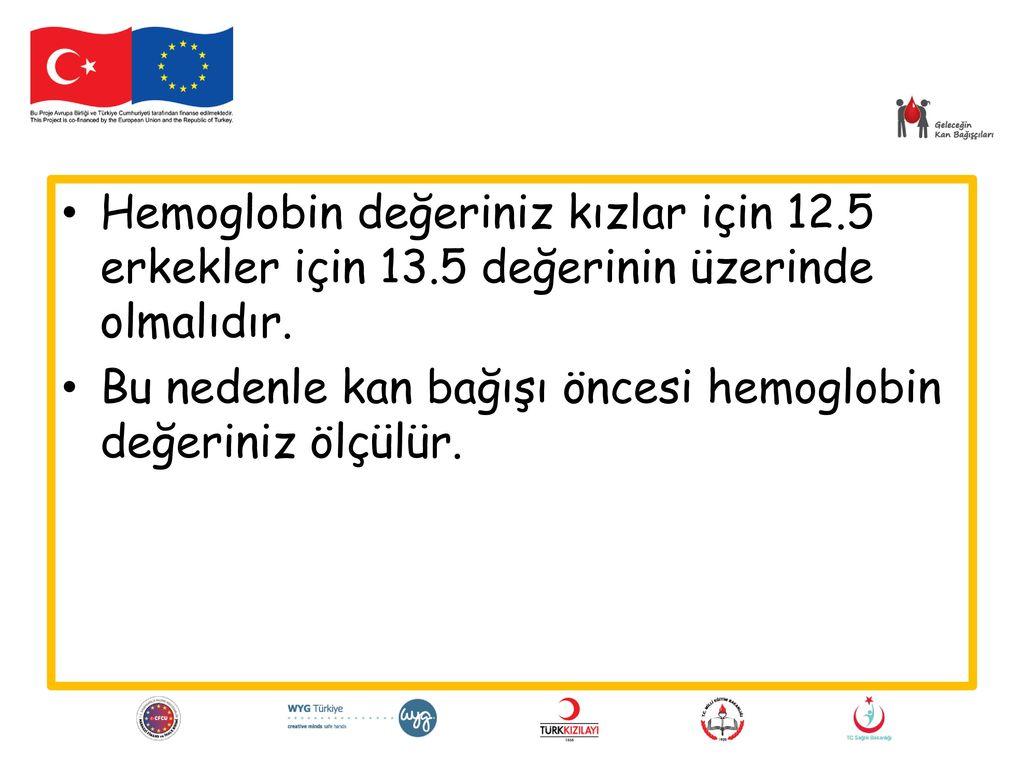 Hemoglobin değeriniz kızlar için 12. 5 erkekler için 13