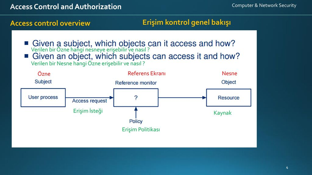 authorization and control theory Authorization methods aaa authorization lets you control the network services available to each user and helps restrict access to internal networks.