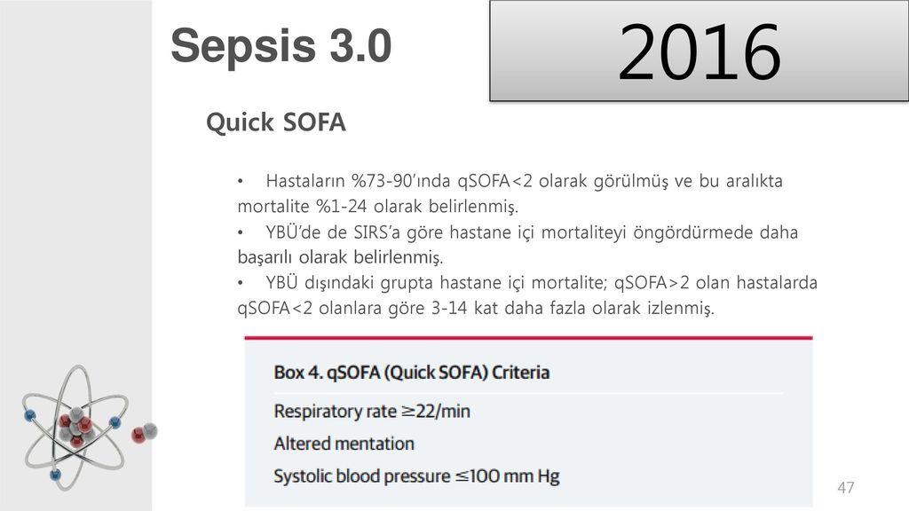 Sepsis tanm ve G252ncel Deiiklikler Yrd Do231 Dr Yunus  : Sepsis302016QuickSOFAHastalarC4B1n2573 90E28099C4B1ndaqSOFA3C2olarakgC3B6rC3BClmC3BCC59FvebuaralC4B1ktamortalite251 24olarakbelirlenmiC59F from slideplayer.biz.tr size 1024 x 576 jpeg 63kB