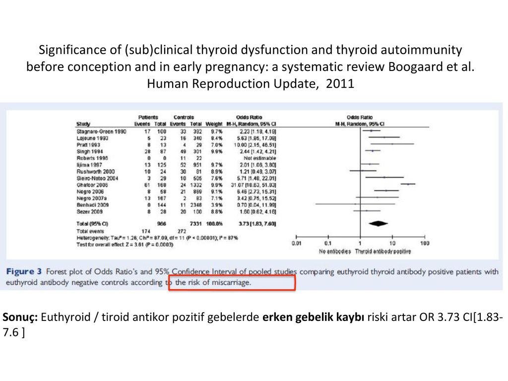 significance of the study in early pregnancy Physiological reduction in fasting plasma glucose concentration in the first trimester of normal pregnancy: the diabetes in early pregnancy study.