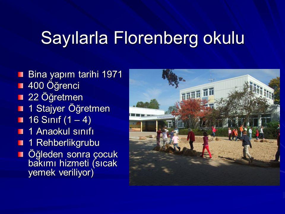 Sayılarla Florenberg okulu