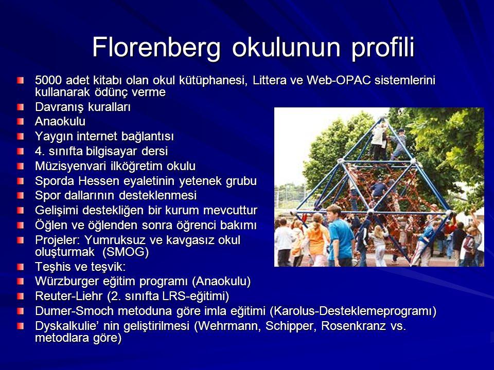 Florenberg okulunun profili