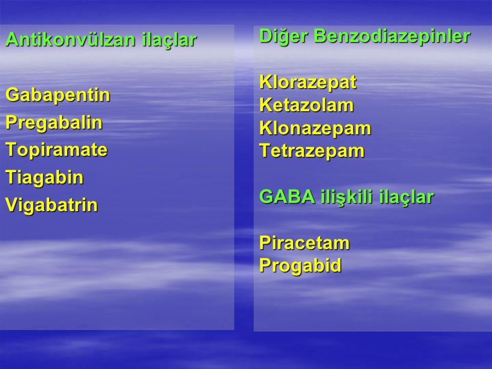 Antikonvülzan ilaçlar Gabapentin Pregabalin Topiramate Tiagabin