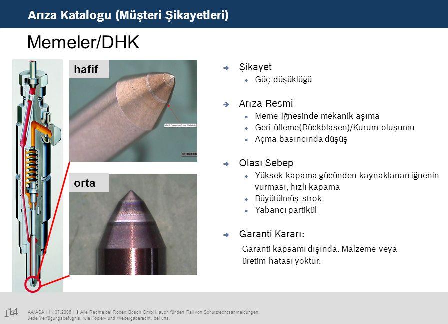 Memeler/DHK Arıza Katalogu (Müşteri Şikayetleri) hafif