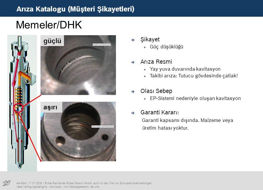 Memeler/DHK Arıza Katalogu (Müşteri Şikayetleri) güçlü aşırı Şikayet