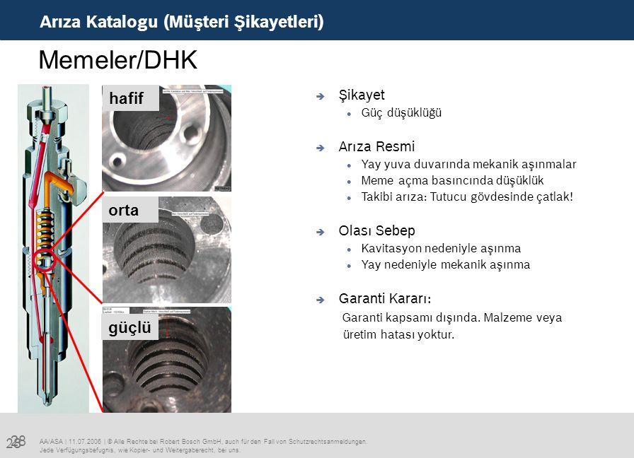 Memeler/DHK Arıza Katalogu (Müşteri Şikayetleri) hafif orta güçlü