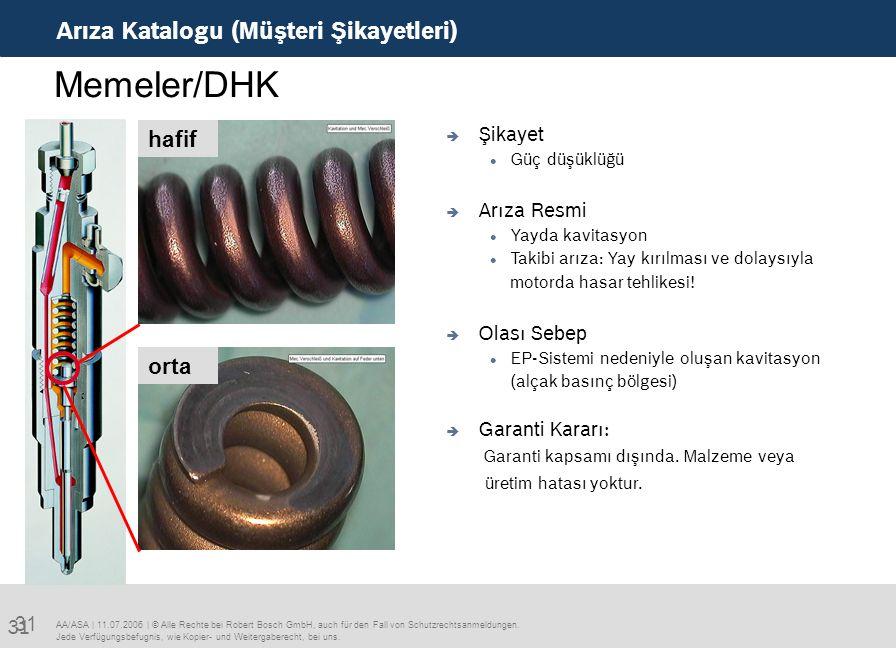 Memeler/DHK Arıza Katalogu (Müşteri Şikayetleri) hafif orta Şikayet