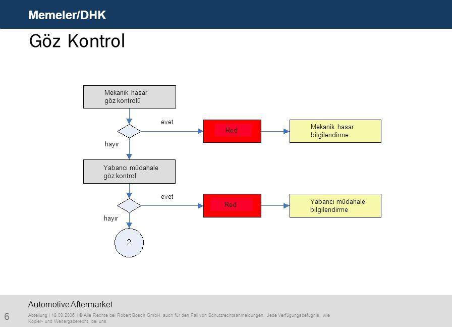 Göz Kontrol Memeler/DHK Automotive Aftermarket Mekanik hasar