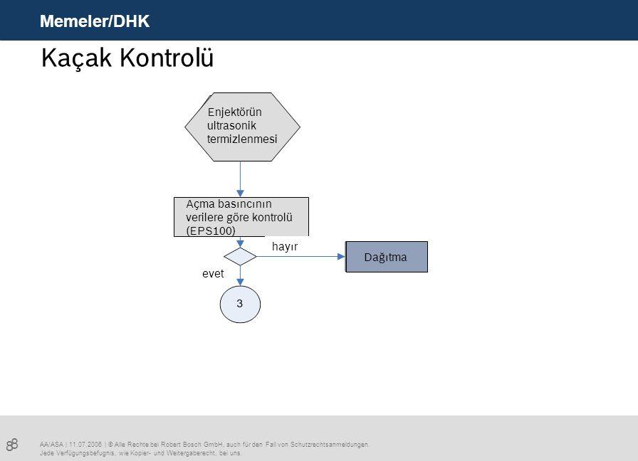 Kaçak Kontrolü Memeler/DHK 8 Enjektörün ultrasonik termizlenmesi