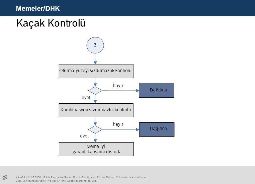 Kaçak Kontrolü Memeler/DHK 9 Oturma yüzeyi sızdırmazlık kontrolü hayır