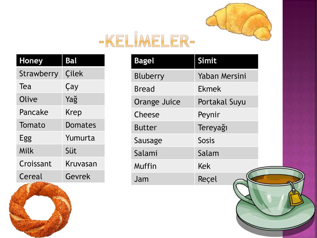 -KELİMELER- Honey Bal Strawberry Çilek Tea Çay Olive Yağ Pancake Krep