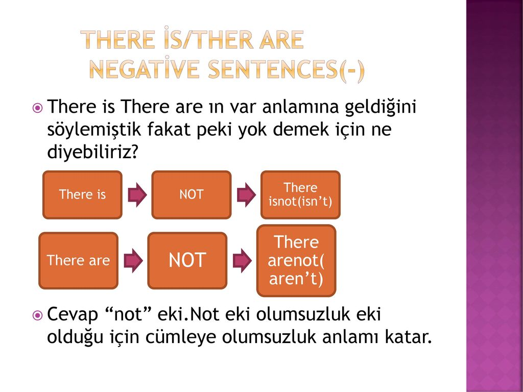 THERE İS/THER ARE NEGATİVE SENTENCES(-)