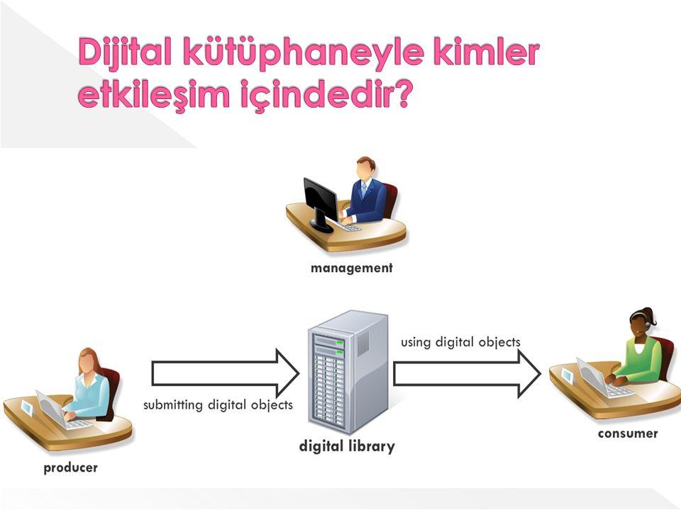 Dijital kütüphaneyle kimler etkileşim içindedir