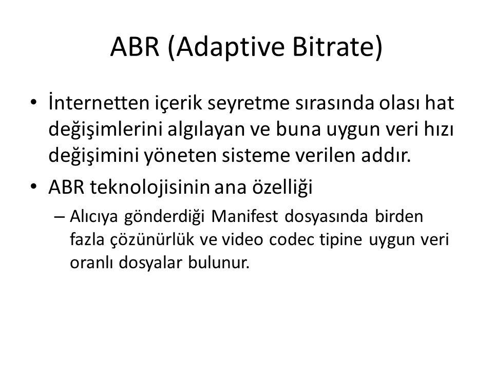 ABR (Adaptive Bitrate)