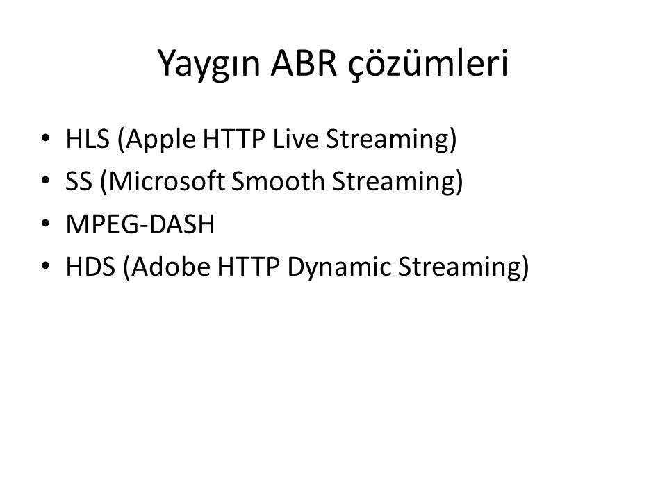 Yaygın ABR çözümleri HLS (Apple HTTP Live Streaming)