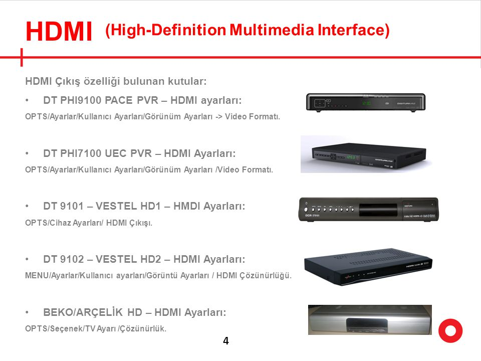 HDMI (High-Definition Multimedia Interface) 4