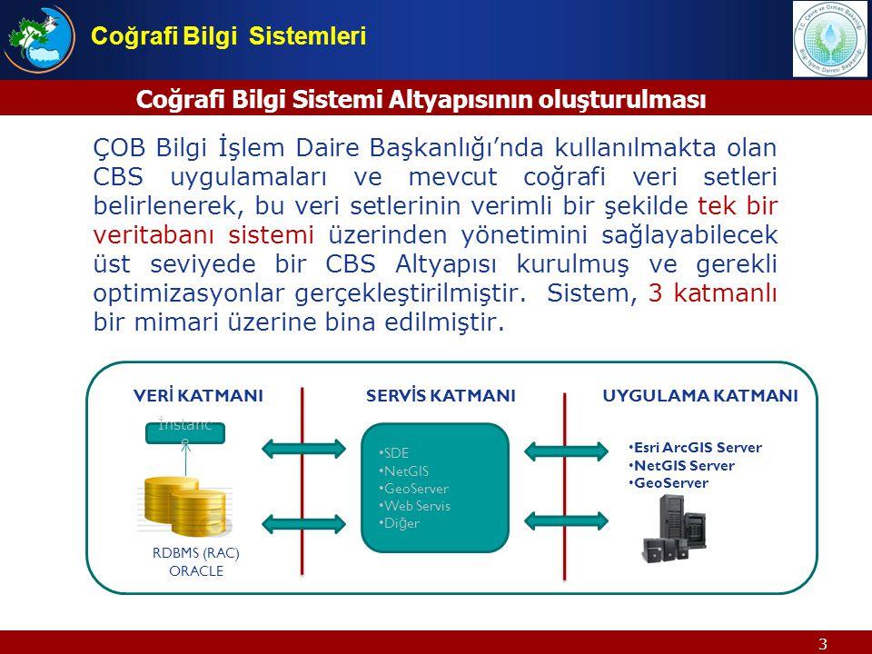 Coğrafi Bilgi Sistemi Altyapısının oluşturulması