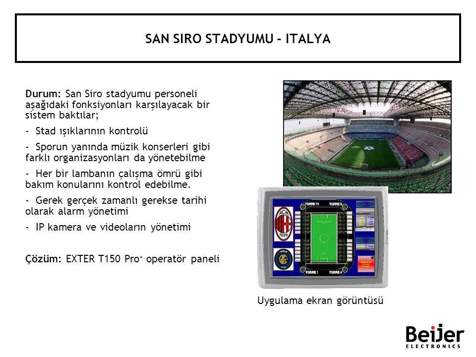 SAN SIRO STADYUMU - ITALYA