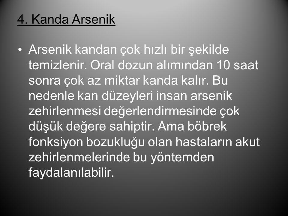 4. Kanda Arsenik