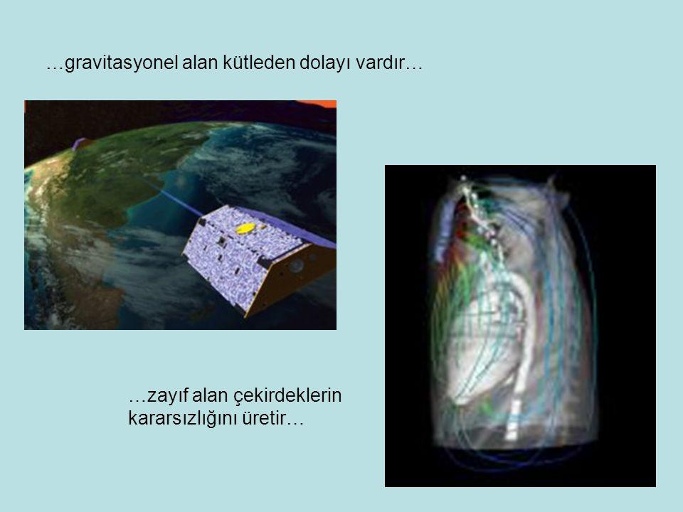 …gravitasyonel alan kütleden dolayı vardır…