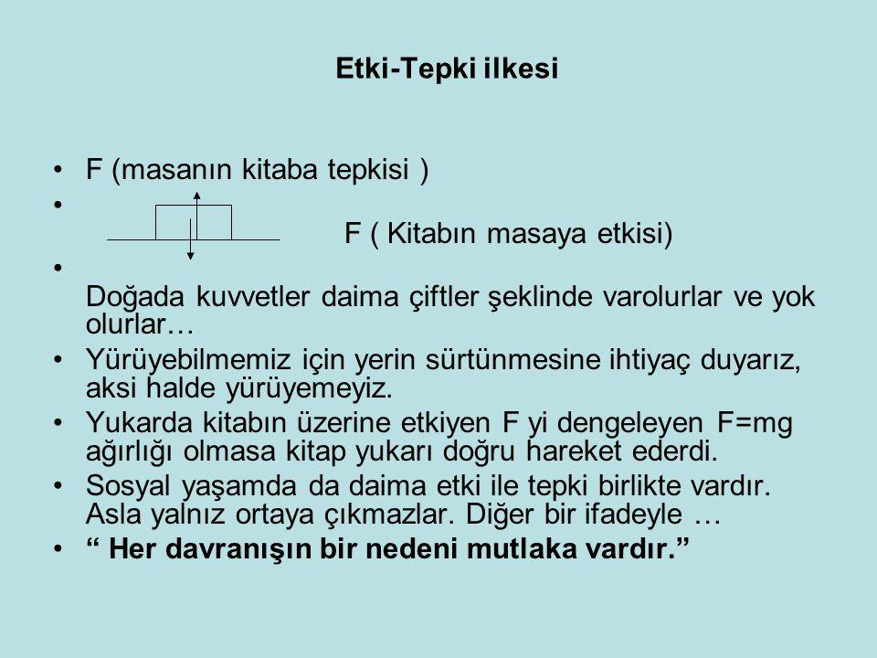 Etki-Tepki ilkesi F (masanın kitaba tepkisi )