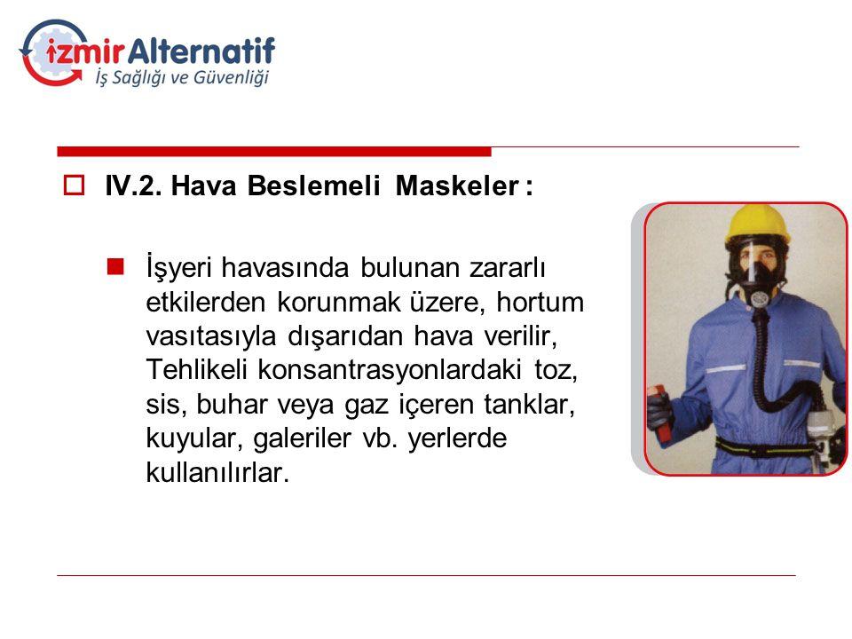 IV.2. Hava Beslemeli Maskeler :