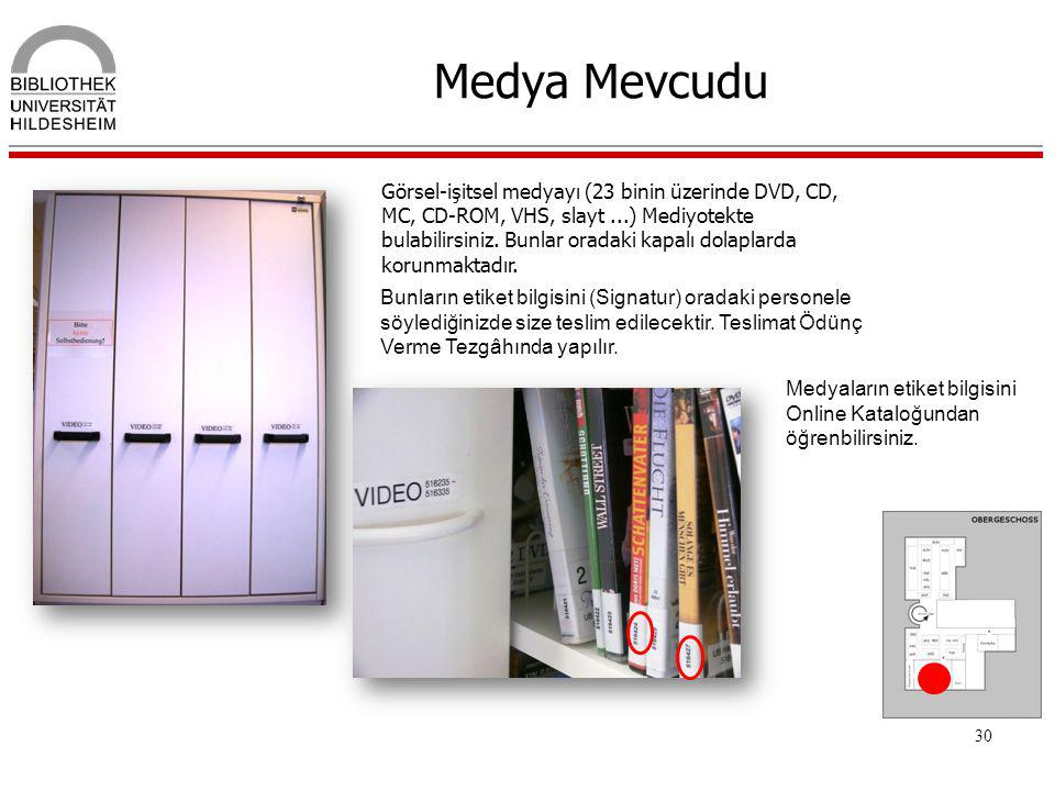 Medya Mevcudu