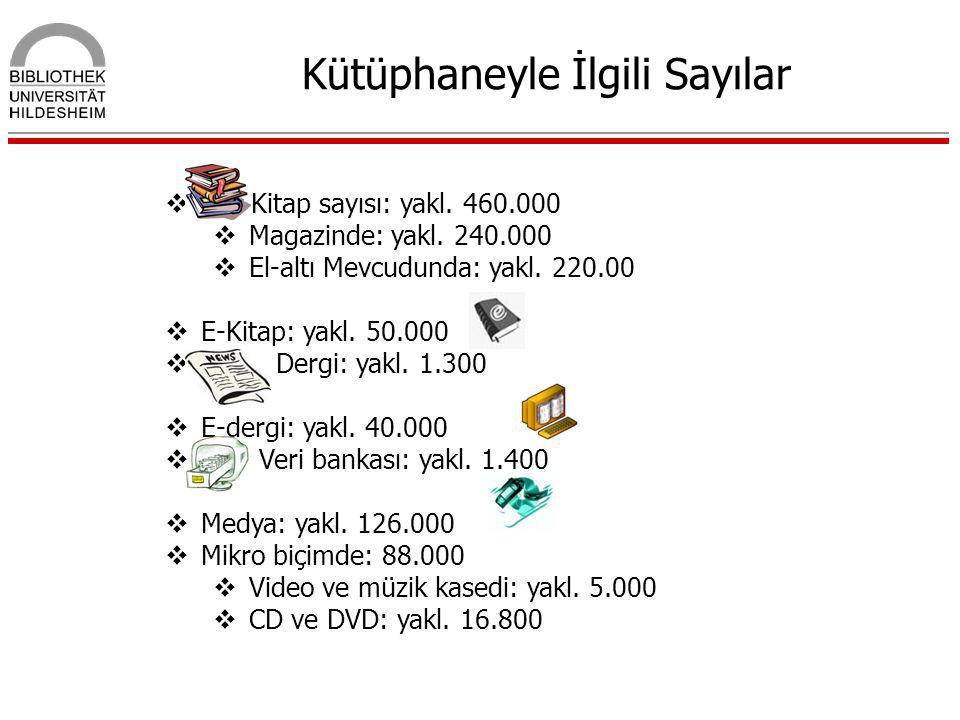 Kütüphaneyle İlgili Sayılar