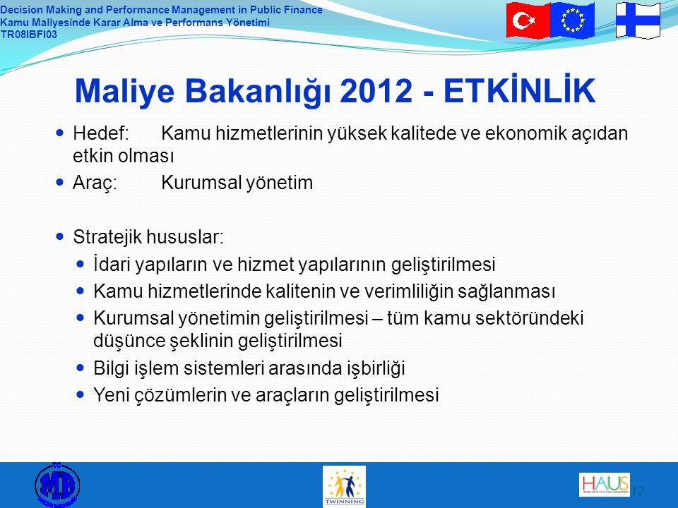 Maliye Bakanlığı 2012 - ETKİNLİK