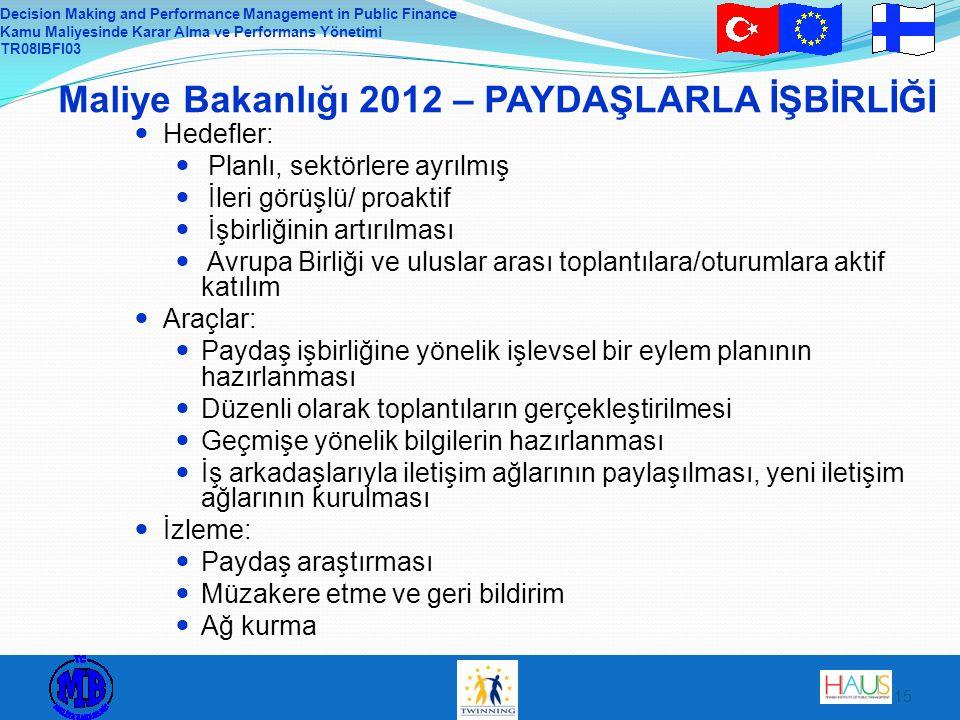 Maliye Bakanlığı 2012 – PAYDAŞLARLA İŞBİRLİĞİ