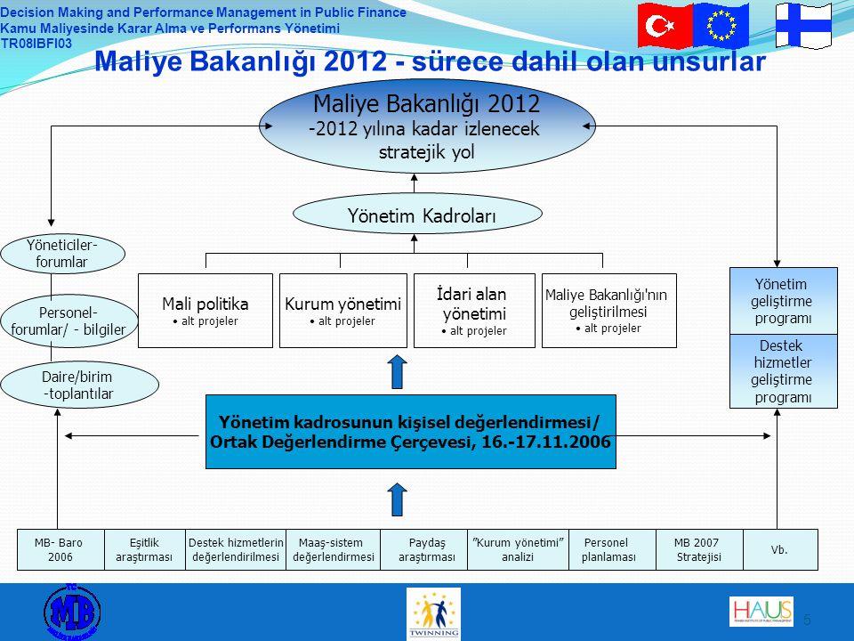 Maliye Bakanlığı 2012 - sürece dahil olan unsurlar