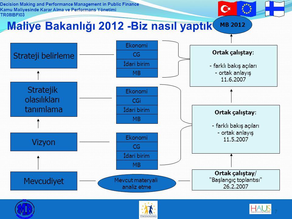 Maliye Bakanlığı 2012 -Biz nasıl yaptık