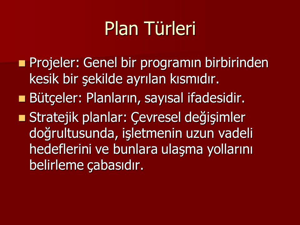 Plan Türleri Projeler: Genel bir programın birbirinden kesik bir şekilde ayrılan kısmıdır. Bütçeler: Planların, sayısal ifadesidir.