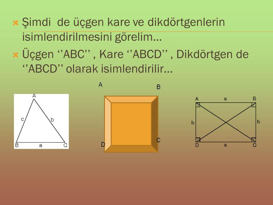 Şimdi de üçgen kare ve dikdörtgenlerin isimlendirilmesini görelim…