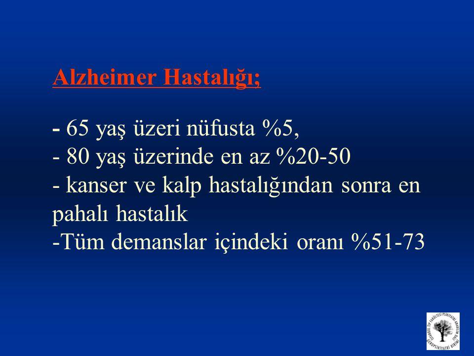 Alzheimer Hastalığı; - 65 yaş üzeri nüfusta %5, 80 yaş üzerinde en az %20-50. kanser ve kalp hastalığından sonra en pahalı hastalık.