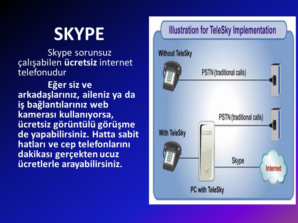 SKYPE Skype sorunsuz çalışabilen ücretsiz internet telefonudur