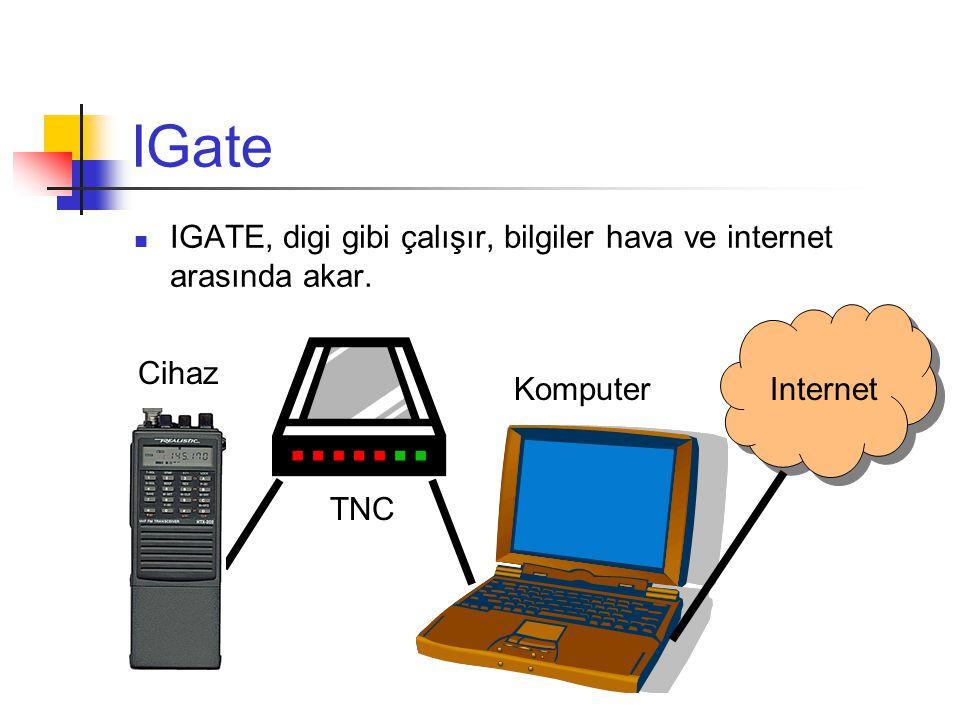 IGate IGATE, digi gibi çalışır, bilgiler hava ve internet arasında akar. Cihaz. Komputer. Internet.