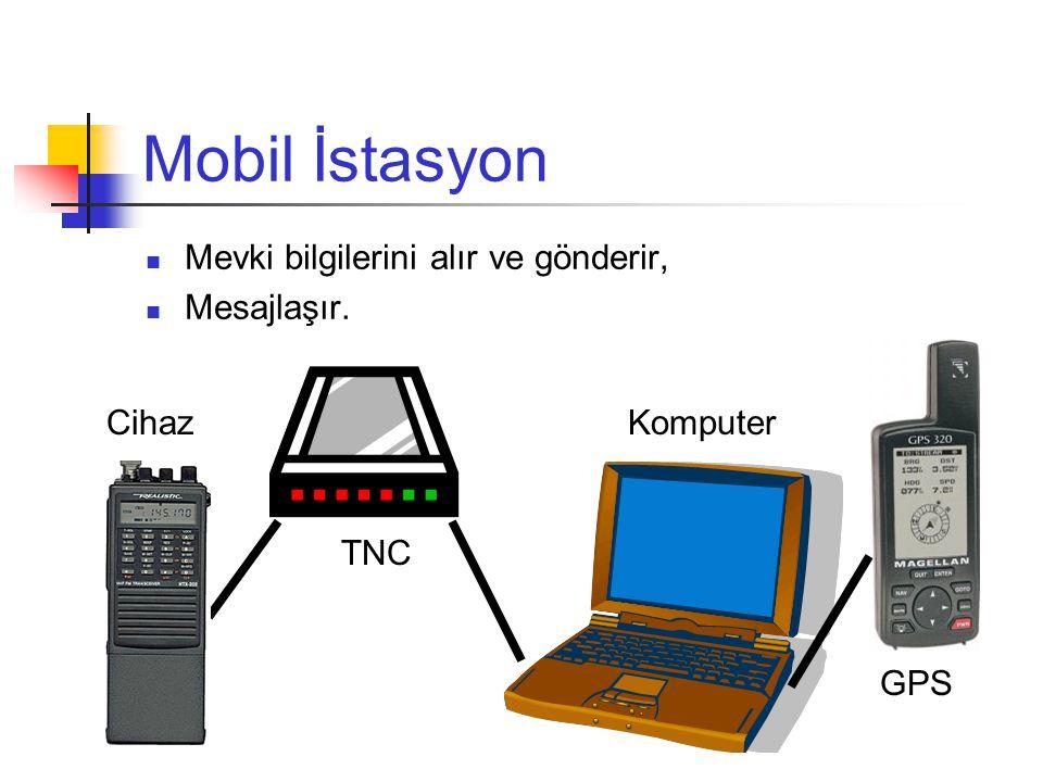 Mobil İstasyon Mevki bilgilerini alır ve gönderir, Mesajlaşır. Cihaz