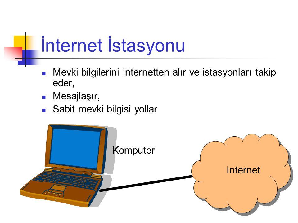 İnternet İstasyonu Mevki bilgilerini internetten alır ve istasyonları takip eder, Mesajlaşır, Sabit mevki bilgisi yollar.