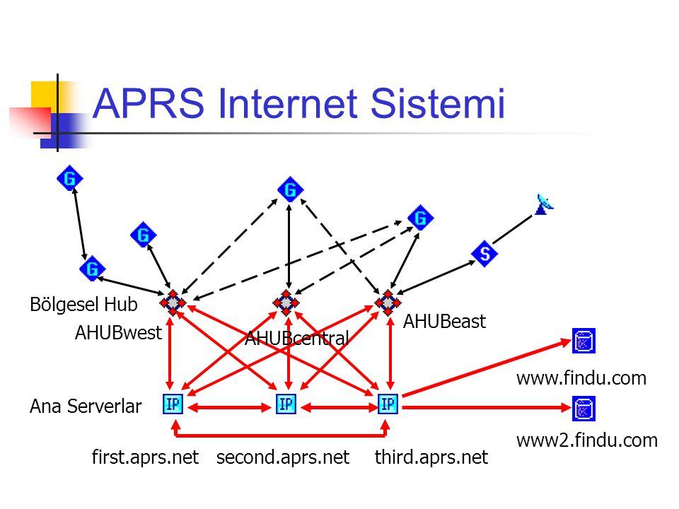 APRS Internet Sistemi Bölgesel Hub AHUBeast AHUBwest AHUBcentral
